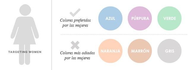 10 - ¿Por qué Facebook es Azul? El Marketing de los Colores.
