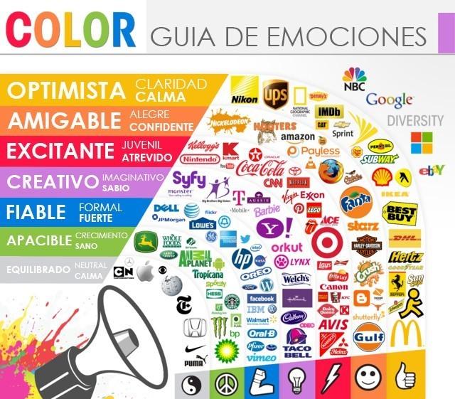 8 - ¿Por qué Facebook es Azul? El Marketing de los Colores.
