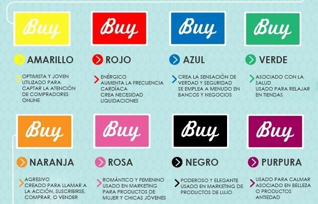 9 - ¿Por qué Facebook es Azul? El Marketing de los Colores.