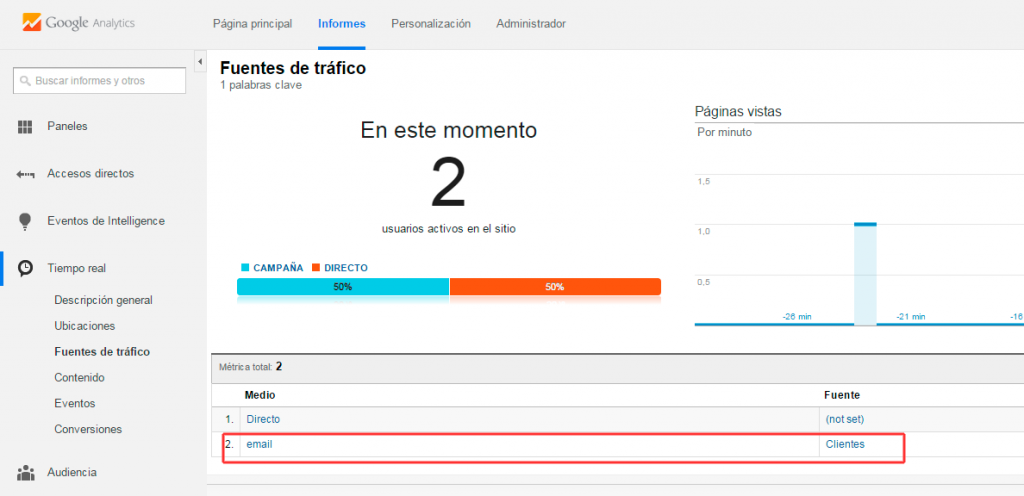 fuentes de trafico en tiempo real 1024x496 - 5 Pasos para configurar el seguimiento de tus campañas de Mailchimp con Google Analytics.