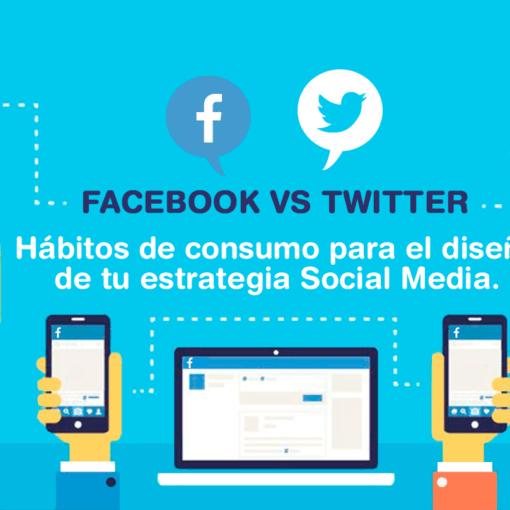 Facebook versus Twitter. Hábitos de consumo para el diseño de tu estrategia Social Media.
