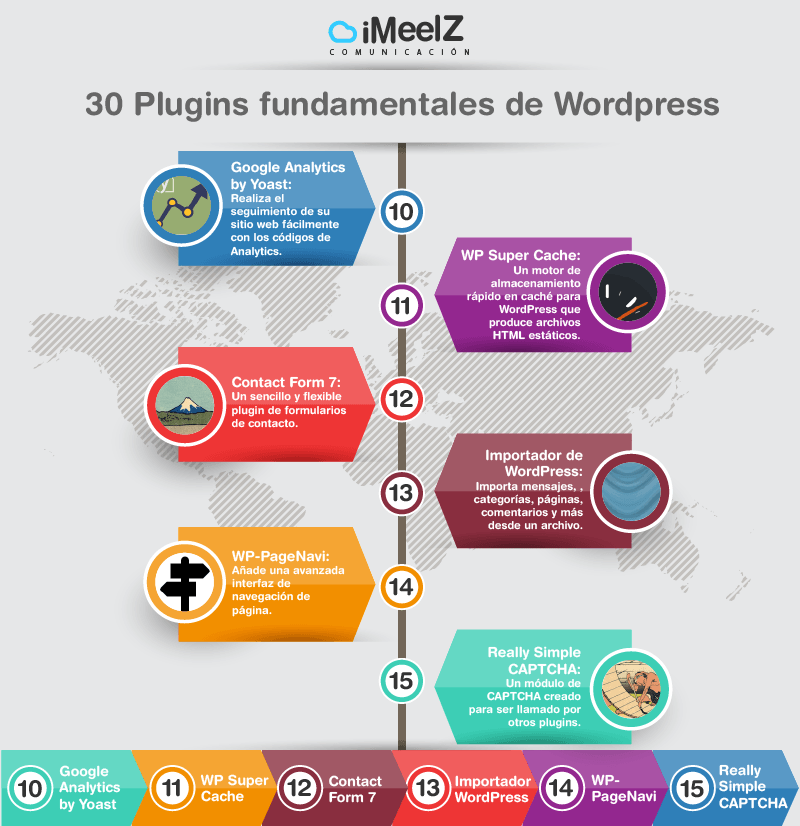 infografia-30-plugin-wordpress-blog-web