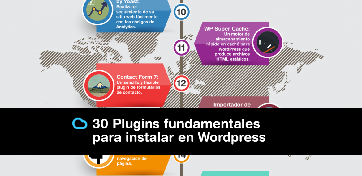 infografia-30-plugins-wordpress-blog-web