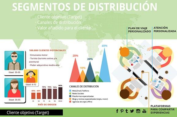 infografias malaga