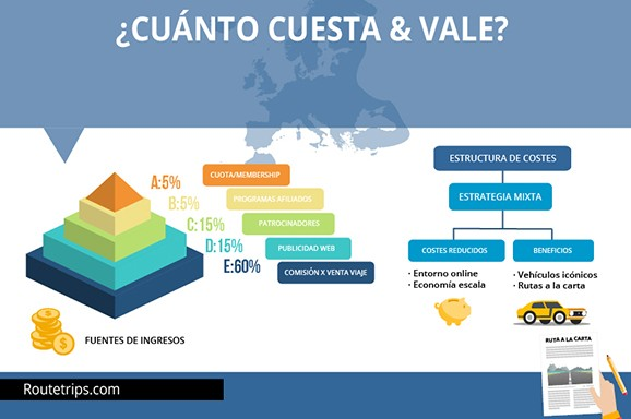 servicios-diseño-infografia