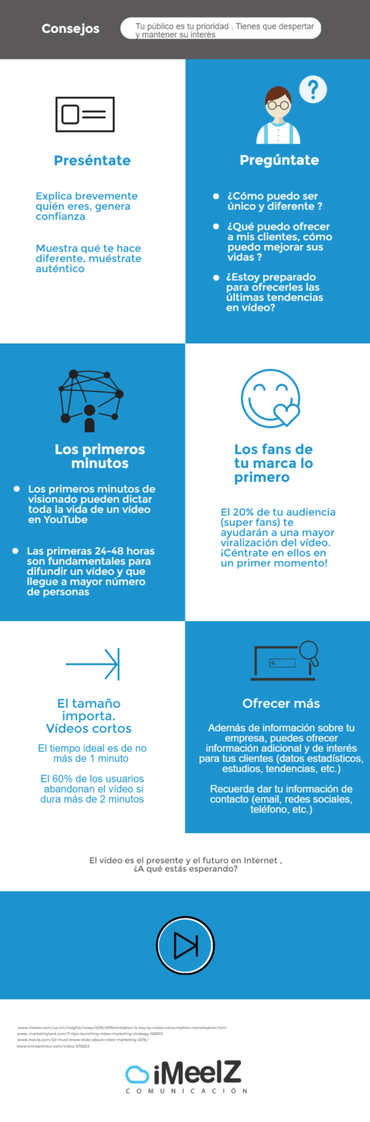 Datos relevantes sobre la creacion la realizacion de un video