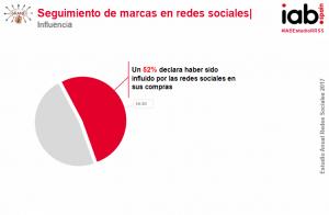 Imagen extraída del estudio sobre redes sociales 2017 imeelz