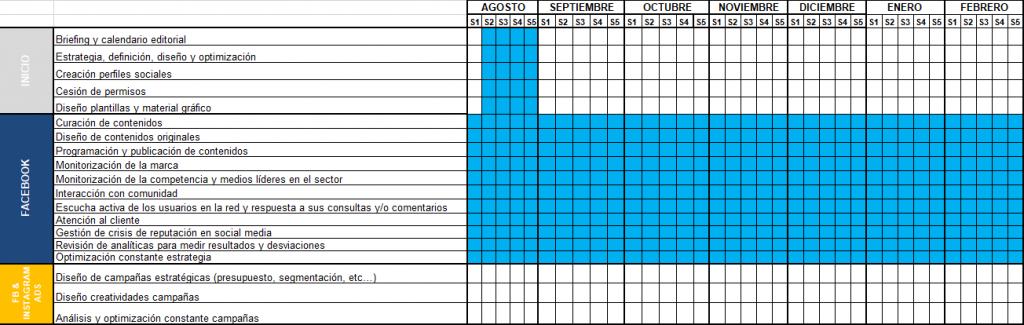 Cronograma Plan de Marketing iMeeelZ 1024x325 - Cómo hacer un plan de marketing. Tutorial en 5 pasos