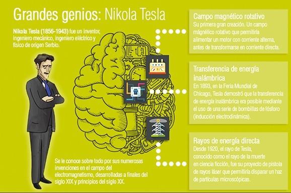 diseño infografia Tenerife - Trabajos